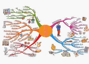 Graphic Design Homework Help - Bestwritetopessaytechnology